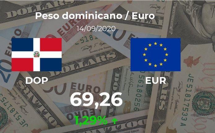 <p>Euro en Rep&uacute;blica Dominicana: cotizaci&oacute;n del peso dominicano al euro del 14 de septiembre.</p>