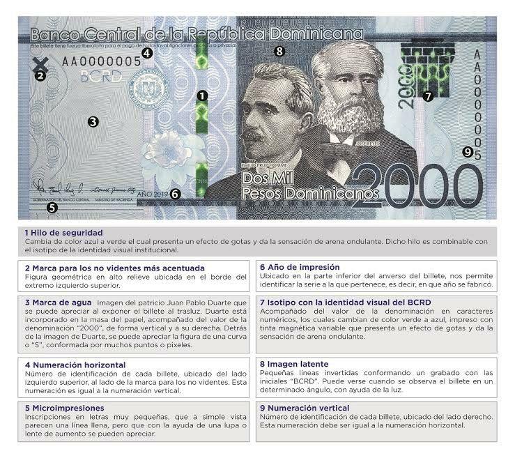 <p>Nuevo billete de RD$2,000 circular&aacute; desde este viernes</p>