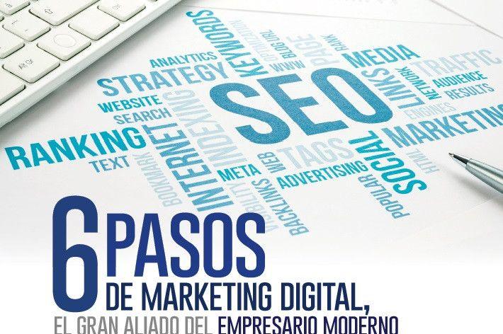 6 Pasos de marketing digital, el gran aliado del empresario moderno.